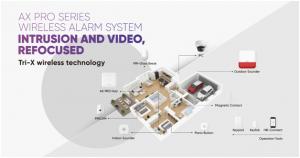 Hikvision kablosuz alarm çözümleri için Ax Pro'yu tasarladı
